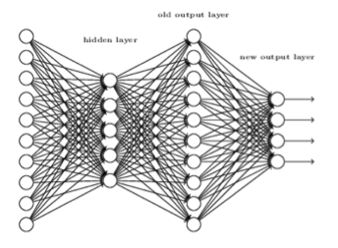 Neural Net